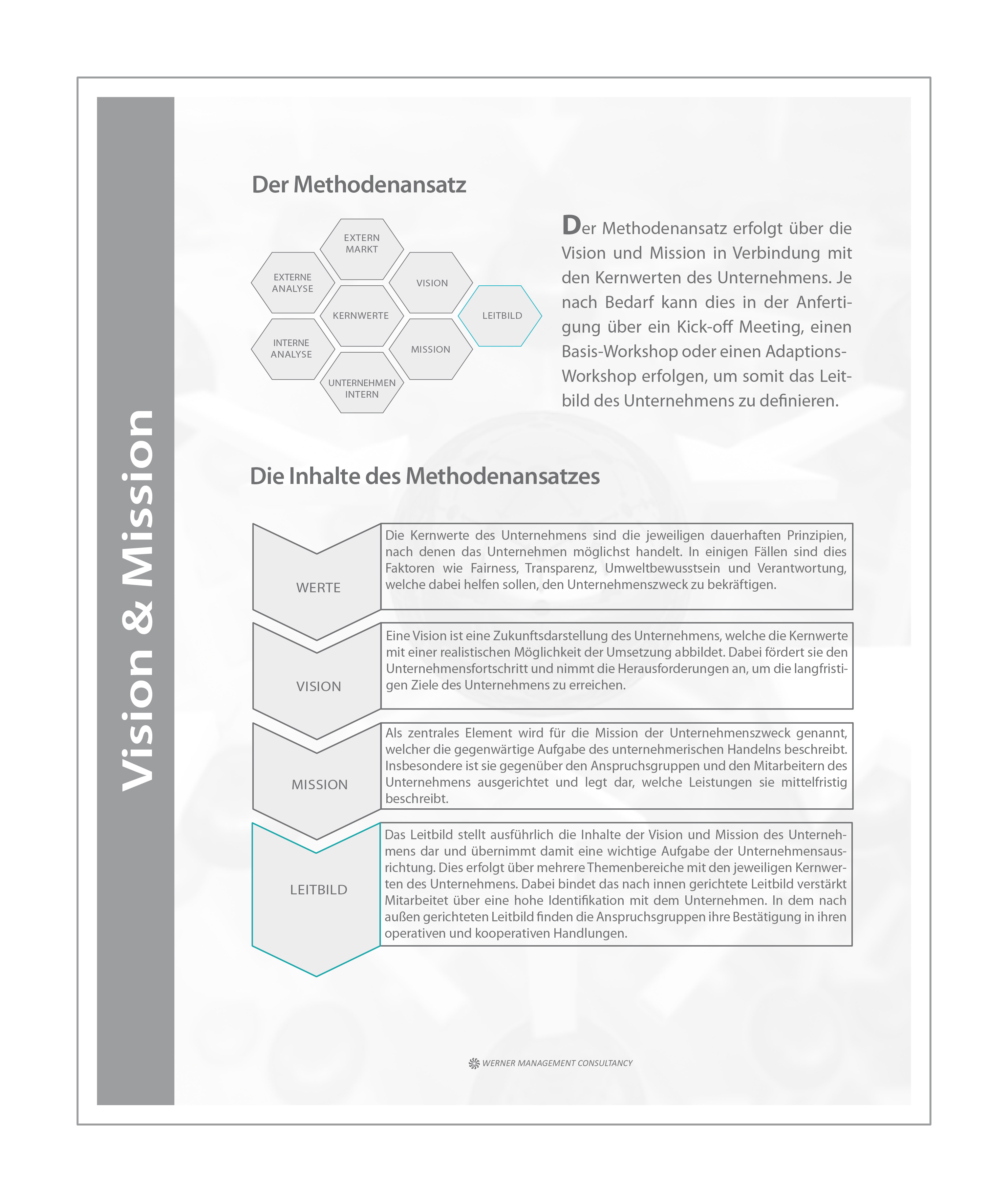 WMC Broschüre Business Development Phase-1 Methode