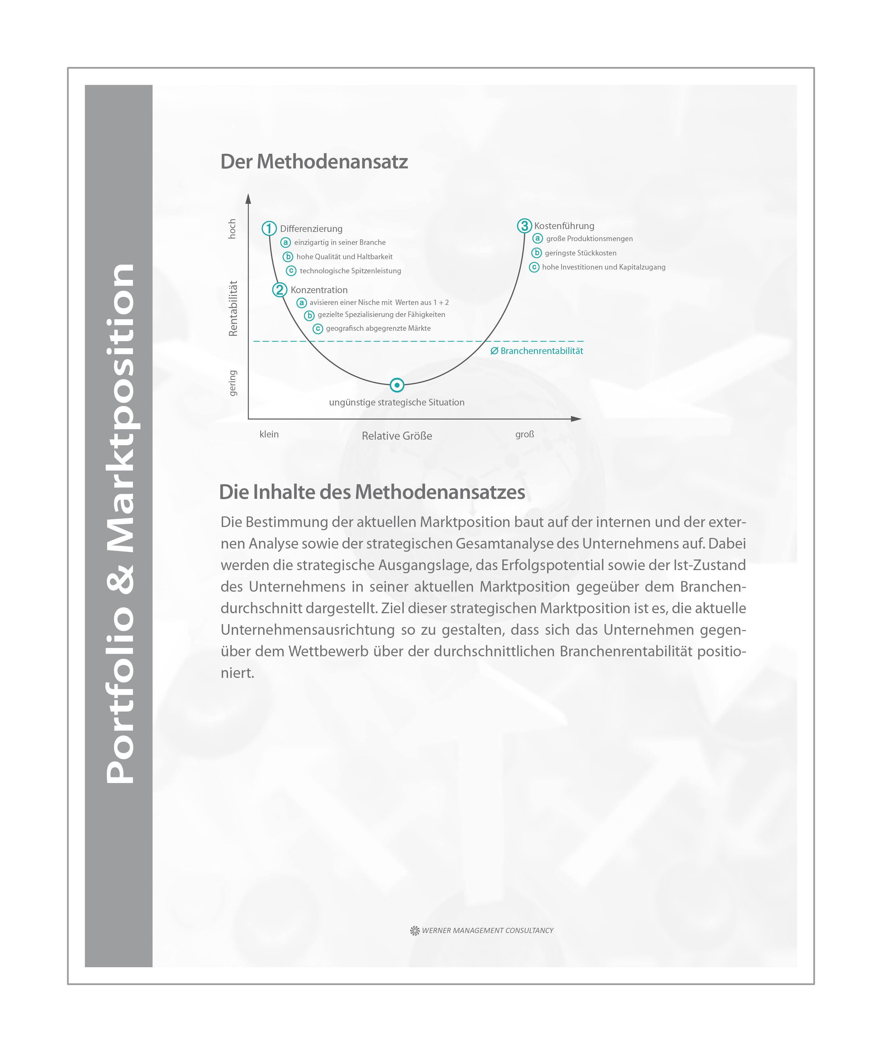 WMC Broschüre Business Development Phase-2 Methode