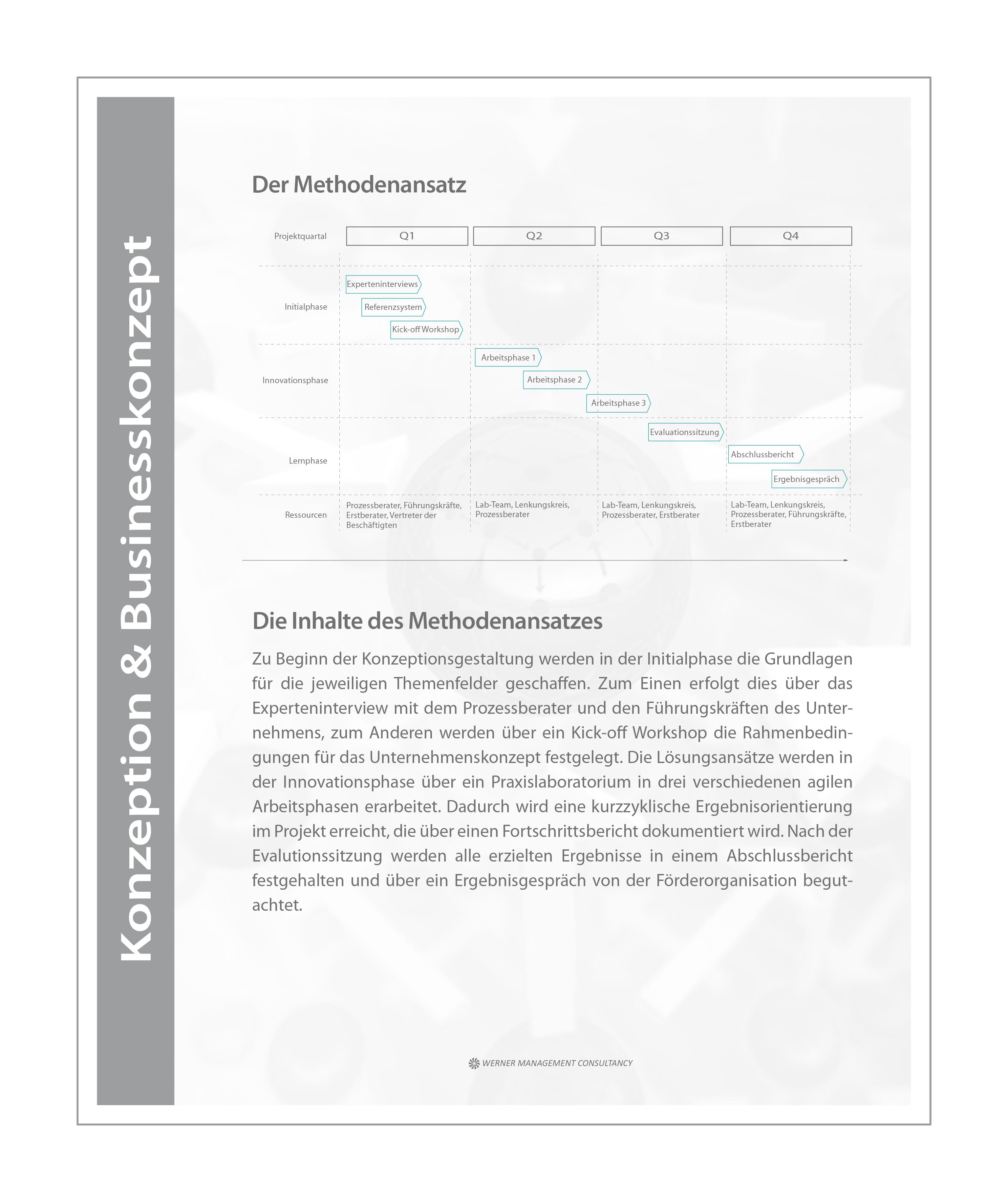 WMC Broschüre Business Development Phase-3 Methode