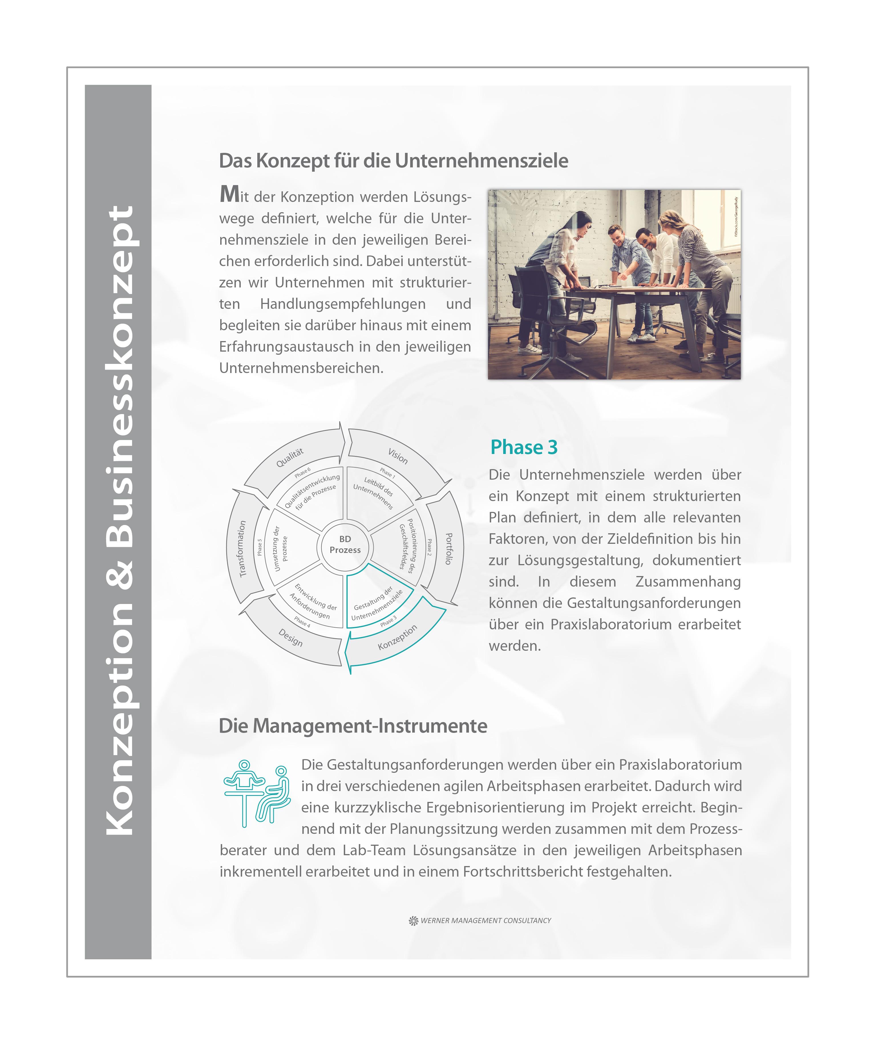 WMC Broschüre Business Development Phase-3 Prozess