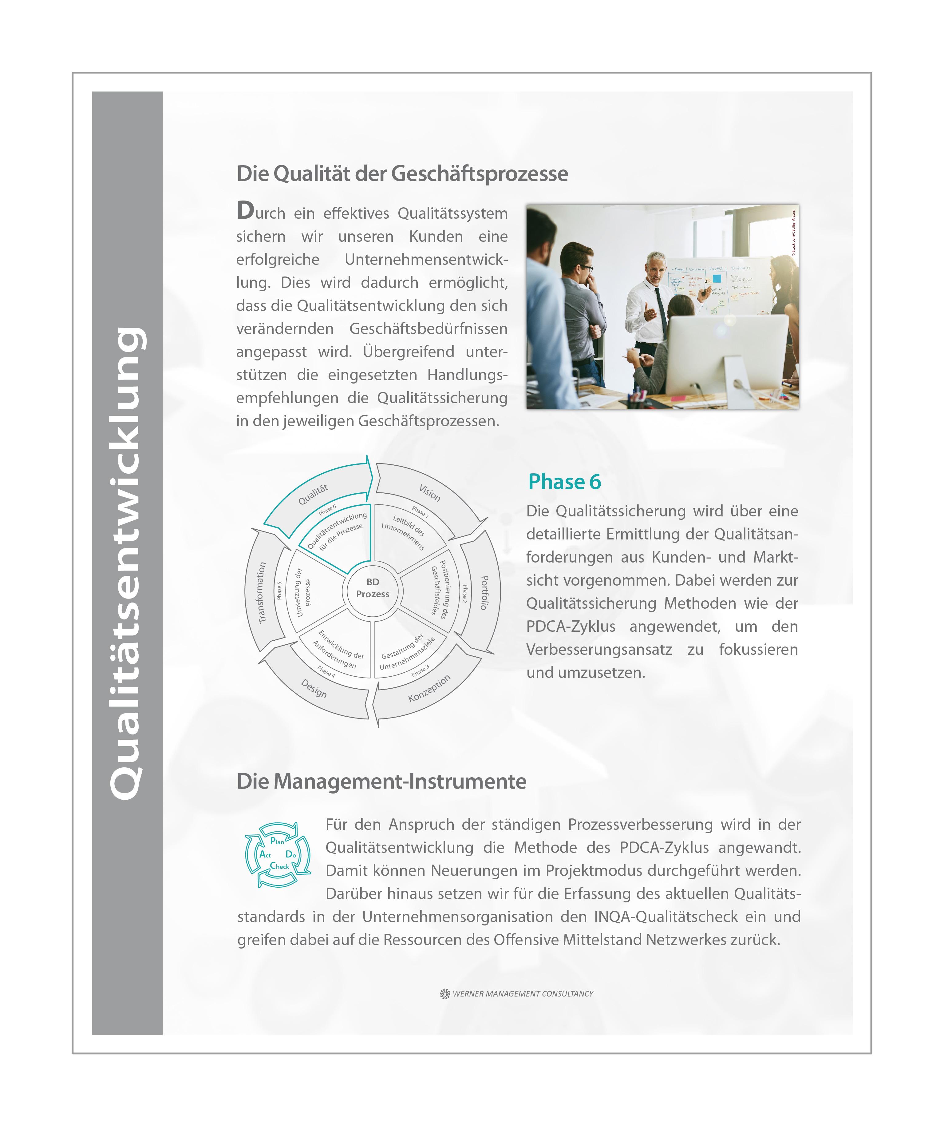 WMC Broschüre Business Development Phase-6 Prozess